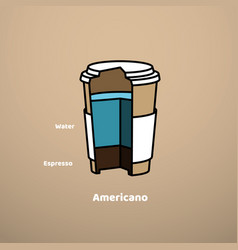 cut cardboard glass with coffee drink american vector image