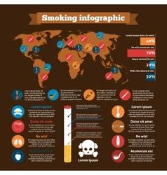 Smoking Infographics Set vector image