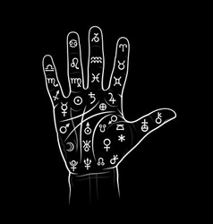 Chiromancy and palmistry chart with signs and vector