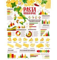 Pasta infographic with italian spaghetti macaroni vector