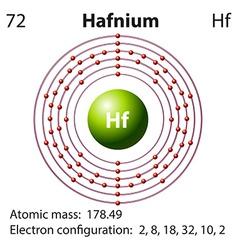 Diagram representation of the element hafnium vector image
