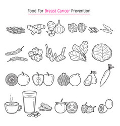 Healthy food for breast cancer prevention outline vector