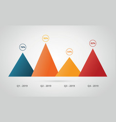 Pyramid area chart or graph infographic with vector