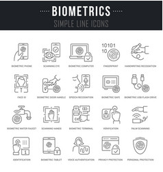 Set line icons biometrics vector