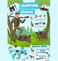 Hunting sport ammunition animals or birds vector