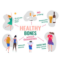 Osteoporosis prevention infographic vector