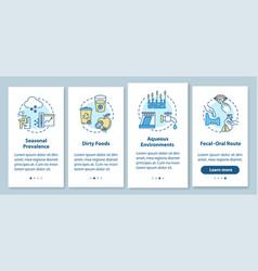 Rotavirus transmission onboarding mobile app page vector