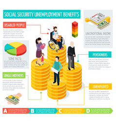 Social security infographic set vector
