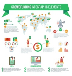 Crowdfunding Infographic Set vector