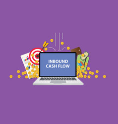 inbound marketing with text on laptop display vector image