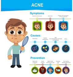 acne symptoms causes and prevention vector image