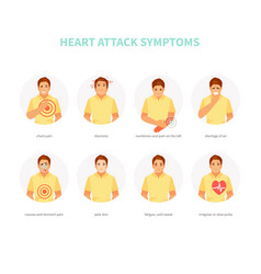 Heart attack symptoms vector