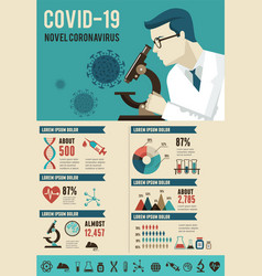 corona virus covid-19 healthcare and medical vector image
