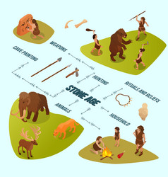 Primitive people infographics vector