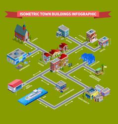 Isometric city infograhic vector