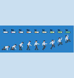 working hour evolution businessman battery vector image