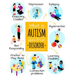 Autism isometric poster vector