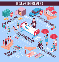 insurance infographics isometric layout vector image vector image