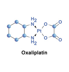 Oxaliplatin is a cancer medication vector