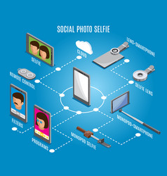 Social photo selfie isometric flowchart vector