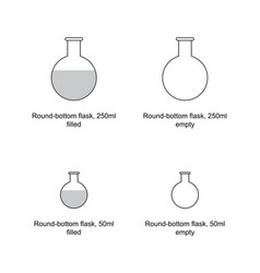 chemistry symbols meanings science education vector image