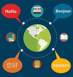 Synchronic translation services and international vector