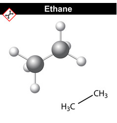 Ethane chemical natural gas component vector