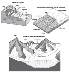 Geologic land forms vector image vector image