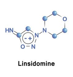 Linsidomine is a vasodilating compound vector