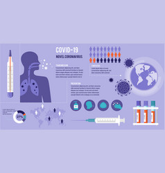 coronavirus covid19-19 healthcare and medical vector image