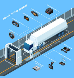 Truck of future isometric composition vector