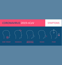 coronavirus symptoms 2019-ncov healthcare vector image