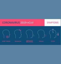 coronavirus symptoms 2019-ncov healthcare vector image