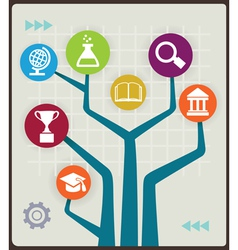 Concept of education - vector image vector image