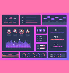 Dashboard ui mobile app user interface ux design vector