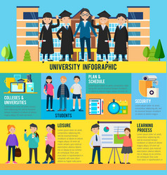 education infographic template vector image
