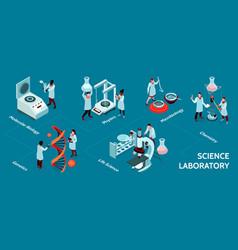 Isometric science laboratory infographic vector