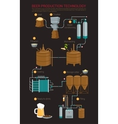 Beer production process infographic vector