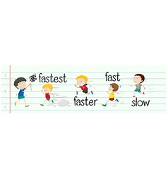 Opposite adjectives fast and slow vector