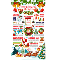 christmas infographics with winter holiday chart vector image