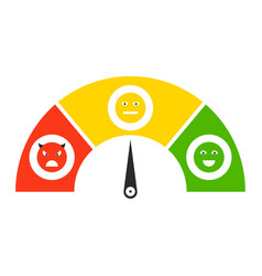 pain measurement emotions scale picking the vector image