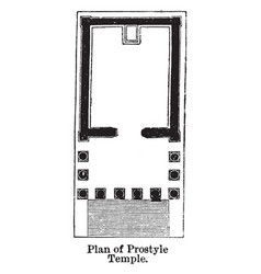Plan view of a prostyle temple in architecture vector