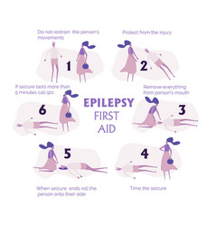 Set of epilepsy seizures first aid situation with vector