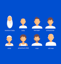 face icon set in flat style vector image