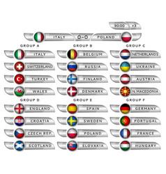 Football euro 2020 vector