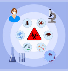 medical and biohazard infographic poster vector image