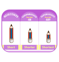 Comparative and superlative adjectives for word vector
