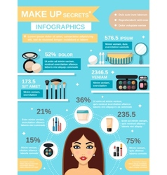Makeup Infographics Set vector
