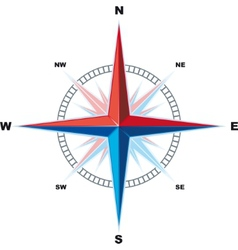 Windrose compass vector