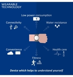 Wearable technology inforgraphic vector image vector image